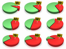Pie Charts Royalty Free Stock Images