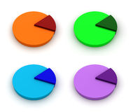 Pie charts Stock Photography