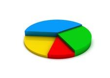 Pie Circular diagram Stock Photos