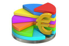Pie diagram with euro symbol, finance concept. 3D rendering. On white background Royalty Free Stock Image