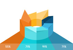 Pie Diagram With Percentage Financial Graph 3d Isometric Design. Vector Illustration Stock Photos