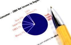 pie för 2 diagram fotografering för bildbyråer