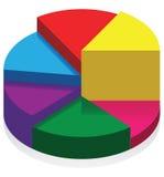 pie för diagram 3d Arkivfoto