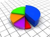 pie för diagram 3d Fotografering för Bildbyråer