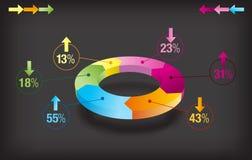 Pie för graf för INFOGRAPHIC-presentationsmall Royaltyfri Foto