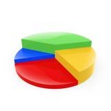 Pie graph Stock Photo