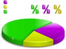 Pie graph Royalty Free Stock Photos