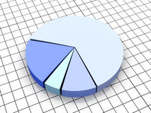 Pie graph Stock Images