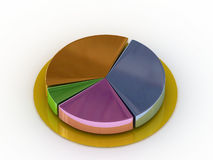 Pie Graph. With Variable Slice Depths Stock Illustration