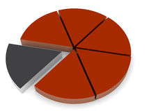 Piece of the pie. 3d pie chart render Stock Photography