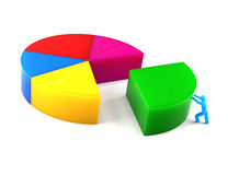 Piechart Stock Photography