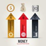 Pieniądze i biznesowy projekt Fotografia Stock