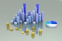 Pieniężna analiza obraz stock