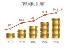 Pieniężna mapa Diagram robić pieniądze z złotem ilustracji