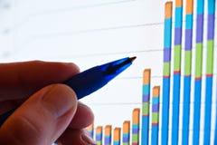 pieniężny wykres Obraz Stock