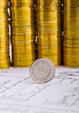 Pieniądze moneta na biznesu zapasu mapach Obraz Stock