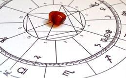 Pierre naturelle en cristal de cornaline de diagramme d'astrologie photographie stock libre de droits