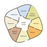 Piezas interiores caseras básicas. Bosquejo del plan de la casa. Imágenes de archivo libres de regalías