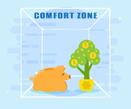 Pig piggy bank is in a comfort zone. A sense of security. Contentment is achieved, there is no risk. Flat style, cartoon Royalty Free Stock Photo