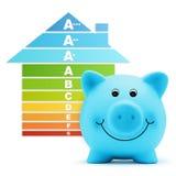 Piggy σπίτι τραπεζών αποδοτικότητας αποταμίευσης κλίμακας ενεργειακής κατηγορίας Στοκ Εικόνες