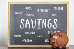 Piggy bank and blackboard with the word savings. Saving money and life expenses concept