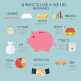 Piggy bank concept saving infographics Royalty Free Stock Photos