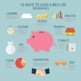 Piggy bank concept saving infographics Royalty Free Stock Photos