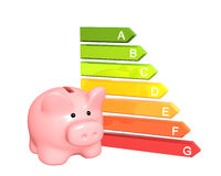 Energy efficiency. Piggy bank with energy efficiency rating. Isolated over white Royalty Free Stock Photography