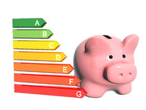 Piggy bank with energy efficiency rating Royalty Free Stock Photo