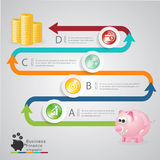 Piggy banking infographic Royalty Free Stock Images