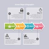 Pijlstappen Infographic Royalty-vrije Stock Afbeelding