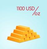 Pila di oro Immagini Stock Libere da Diritti