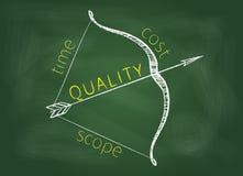 Pilbåge för triangel för projektledning Royaltyfria Bilder