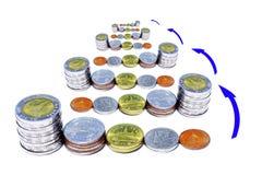 Pile de pièce de monnaie Photo stock