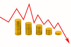 Pile of golden coins and downside growing arrow graph Stock Images