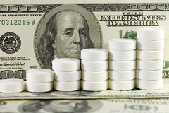 Pile of white pills on US dollars Royalty Free Stock Images