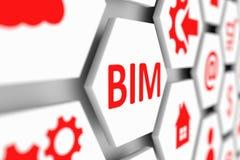 Pilha do conceito de BIM Imagem de Stock