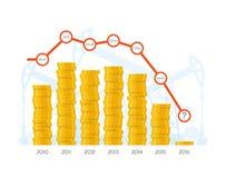 Pilhas das moedas com gráfico da carta Conceito do vetor para mercados financeiros A bolsa de valores do mundo ilustração do vetor