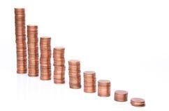 Pilhas das moedas de cobre Fotos de Stock