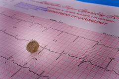 Pill on ECG Stock Images