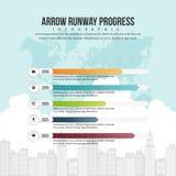 Pillandningsbanaframsteg Infographic Royaltyfri Fotografi