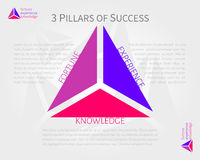3 pillars of success - fortune, experience, knowledge Stock Photos