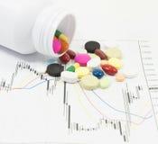Pillen, die auf Aktienkurve verschüttet werden Lizenzfreie Stockbilder