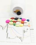 Pillen, die auf Aktienkurve verschüttet werden Stockbild