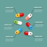 Pillen infographic Stockfoto