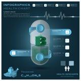 Pillen-Kapsel-Gesundheit und medizinisches Infographic Infocharts des Vitamin-B Lizenzfreie Stockfotografie