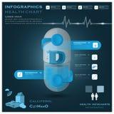 Pillen-Kapsel Infographic des Vitamin-D Lizenzfreies Stockbild