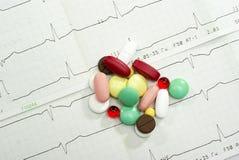 Pillen op de cardiogramachtergrond Royalty-vrije Stock Foto