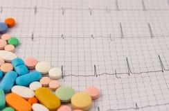 Pillen van verschillende grootte en kleuren op een elektrocardiogram royalty-vrije stock afbeelding