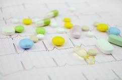 Pillengeneeskunde Royalty-vrije Stock Afbeelding